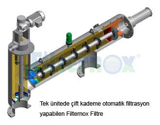 Tek ünitede çift kademe otomatik filtrasyon yapabilen Filternox Filtre